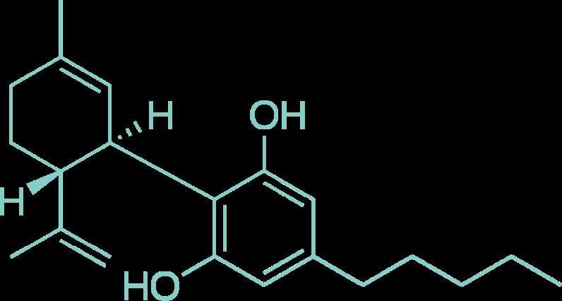 cbd-oil-molecule