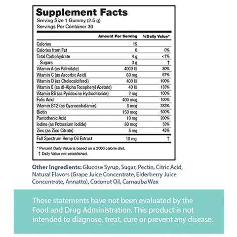 full-spectrum-cbd-gummies-supplement-facts
